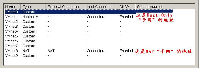 如何隐藏你的踪迹,避免跨省追捕[7]:用虚拟机隐匿公网IP(配置图解)